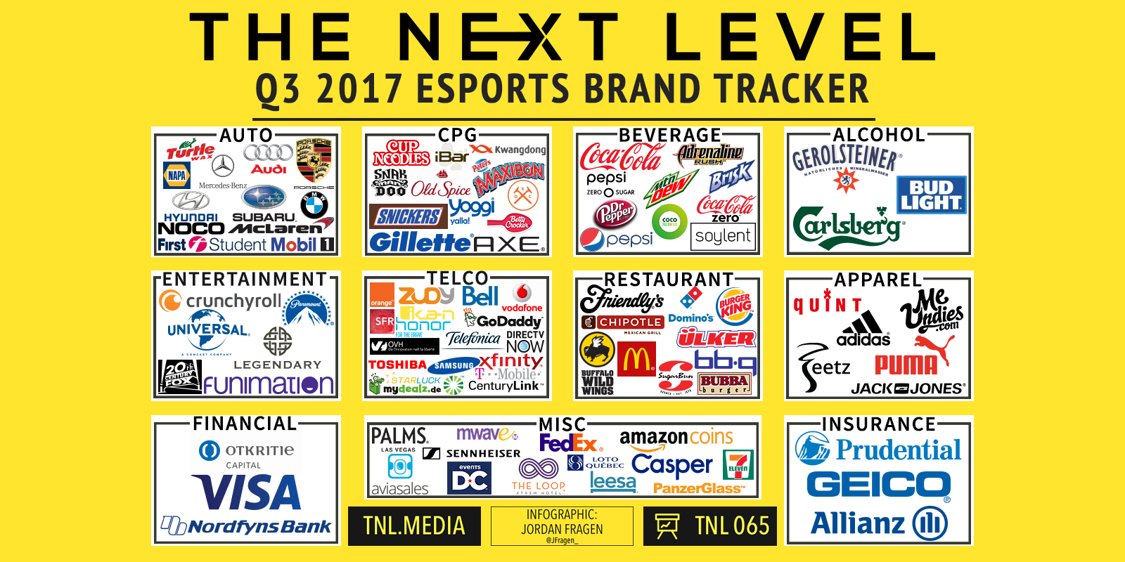 Supplied by The Next Level -Non-endemic Brands from 2017