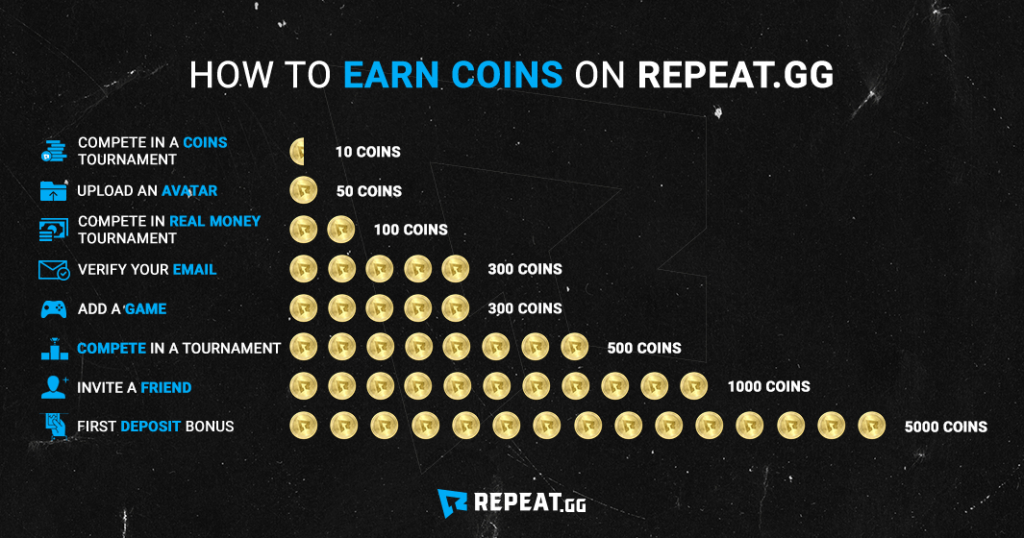 How to earn coins